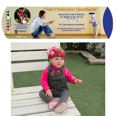 Safety Certified Protective Sweatband for Toddlers learning to walk
