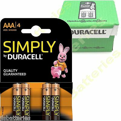 80 x SIMPLY DURACELL AAA MN2400 LR03 Batteries 1.5V ALKALINE 20 PACKS of 4