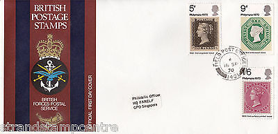 1970 Philympia - BFPS Cover - Field Post Office 142 CDS