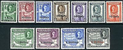 SOMALILAND-1904 KEVII Definitives.  A mounted mint set of 12 Sg 93-104