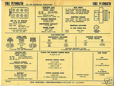 1961 PLYMOUTH V8 383ci SONORAMIC COMMANDO Engine Car SUN ELECTRONIC SPEC SHEET