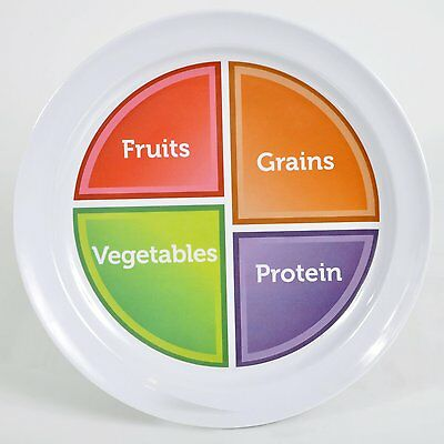 Adult MyPlate Flat Plate by Super Healthy Kids Helps to teach appropriate NEW