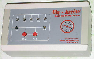 CIG-ARRETE CONTROL UNIT ~ smoking detector ~ silent mode & cigarette smoke alarm