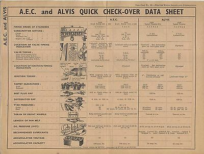 Alvis &  AEC Quick Check-Over Data Sheet No 36 Published by Newnes