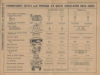 Morgan & Thorneycroft Quick Check-Over Data Sheet No 37 Published by Newnes