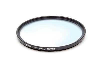 UV Filtro de Proteccion 72mm para Sony E 18-105 mm F4 G OSS PZ P18105G