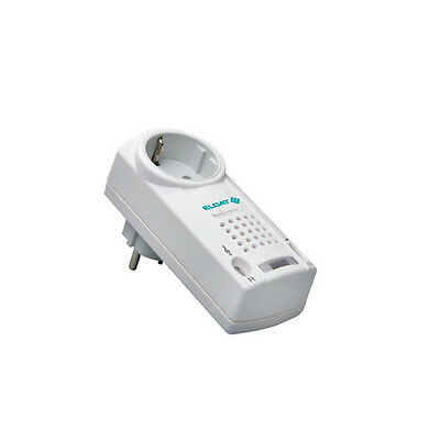 Care call receiver