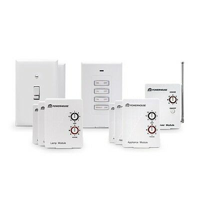 Max Home Automation Complete System