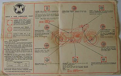 Matchless Single & Twin Motor Cyles original Castrol Lubrication Chart 1961