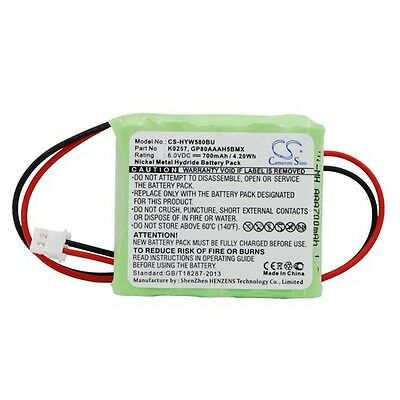 Replacement Battery For HONEYWELL 5800RP Wireless, 5800RP Wireless Repeater