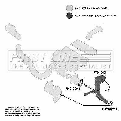 FIRSTLINE FTH1013 TURBO INLET HOSE fit Fiat Doblo 1.3 JTD