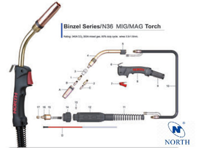 NORTH Binzel MB36 36KD 350A MIG MAG Torch 3m 4m 5m Euro Fitting 0.8-1.2mm AU