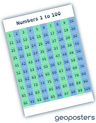 Large Hundred Square Poster, A1 Educational Number Square 1-100 Maths Wall Chart