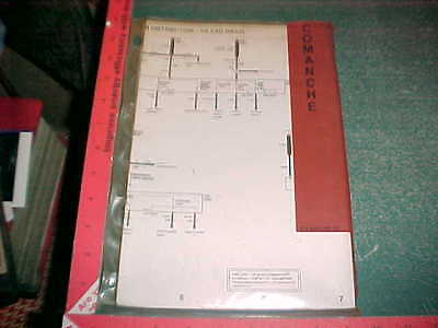 1986 amc jeep comanche electrical wiring diagrams package in/originalpacket