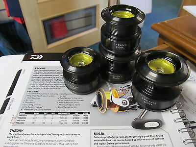 Daiwa Freams Spare Spool Fre2508A Clearance Offer