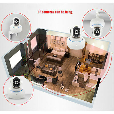 HD 720P IP Camera Wifi Indoor Lens 3.6mm CCTV Network Night Vision White