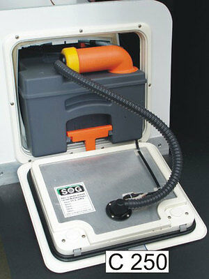 Motorhome SOG Toilet System - NO Chemicals - Kind to Environment - Type F Kit