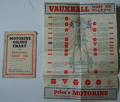 Vauxhall Light Six 12 & 14HP D Type Prices original Lubrication Chart + envelope