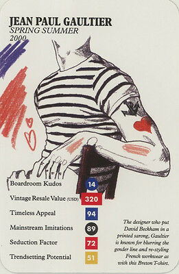 Single Swap Trade Card: Jean Paul Gaultier. New. Fashion.