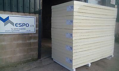 1 x PALLET OF 20 X 100 MM foil Insulation NEW SHEETS Recticel Kingspan Board