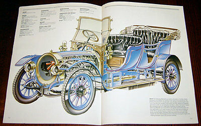 Delaunay-Belleville Sixes - technical cutaway drawing