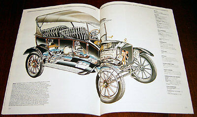 Ford Model T - technical cutaway drawing