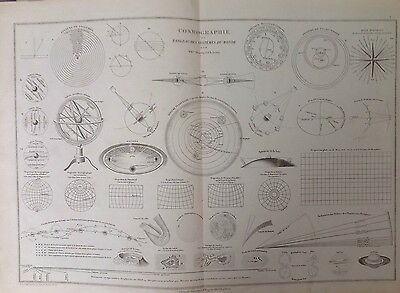 Cosmography Table, Antique Map,1882 Universal Atlas Ancient Roman Geography SPM2