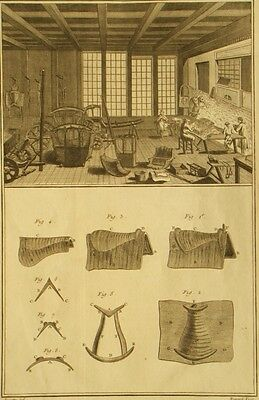 Antique engraving; Carriage Building by Diderot & J. d' Alembert 1700