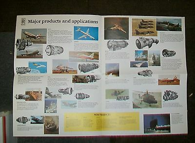 Rolls Royce Major Products And Applications. Rb211 Adour Pegasus Spey Olympus