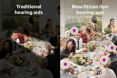 1x New Oticon Opn 1 miniRITE 64 Channel RIE type IoT Hearing Aid for iphone