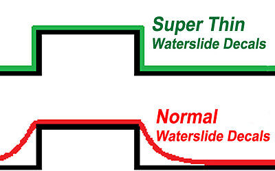 Super Thin Waterslide Laser Decal Paper 5 X A4 for Plastic Models