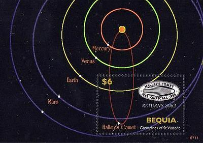 SPACE  & Astronomy: SOLAR SYSTEM PLANETS S/S HALLEY´S COMET MNH ** BEQUA 2007