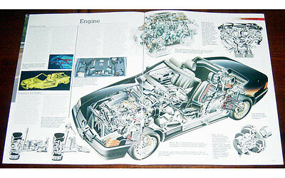 Mercedes 500 SL Fold-out Poster + Cutaway drawing