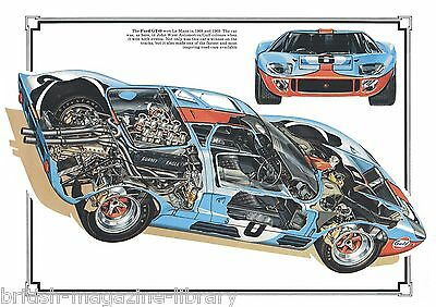 Ford GT40 Technical Cutaway Drawing - Laser Poster Print