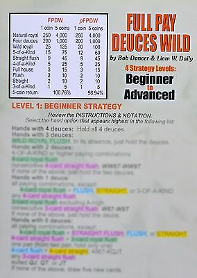 Full Pay Deuces Wild Video Poker Strategy Card by Bob Dancer & L. Daily Trainer