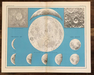 1877 Map showing Phases of the Moon by AK Johnston astronomy lunar original