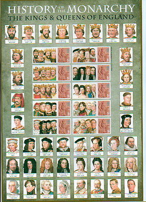 Smiler Sheet Westminsters History of The MONARCHY