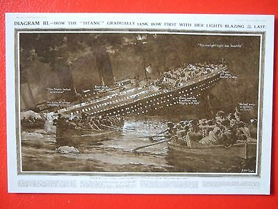 R M S Titanic Postcard -'the Sinking Of The Titanic'