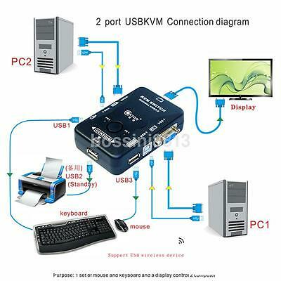 1pc 2 port mouse kvm monitor switch box pop computer keyboard pc 2 port usb vga kvm switch box for mouse keyboard monitor sharing computer pc us