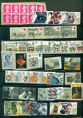 Great Britain Selection of commemoratives used - some recent.
