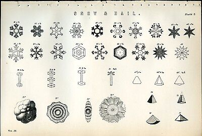 SNOW & HAIL 1885 Antique Original Print from Steel Engraving Science Meteorology