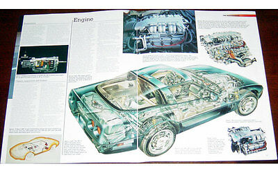Chevrolet Corvette ZR-1 Poster + Cutaway drawing