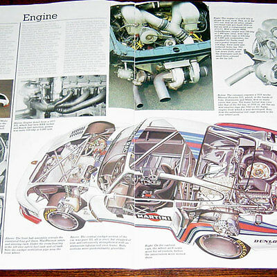 Porsche 935-76 Fold-out Poster + Cutaway drawing