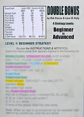 Double Bonus Video Poker Strategy Card by Bob Dancer & Liam W. Daily Trainer
