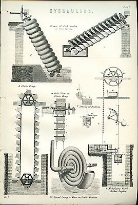 HYDRAULICS Archimedes Screw 1885 Antique Original Print from Steel Engraving