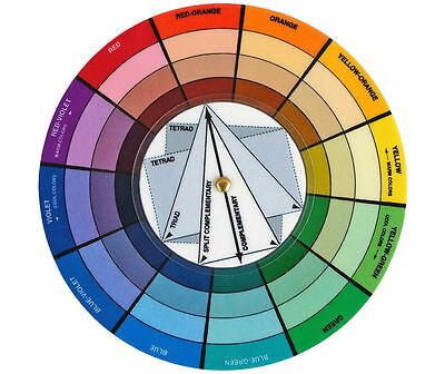 5x Pocket Color Wheels 8 cm (3,14 inch), tool for color selection.