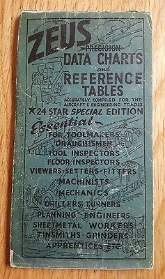 A WWII Zeus Data Chart Aid to The Soviet Union