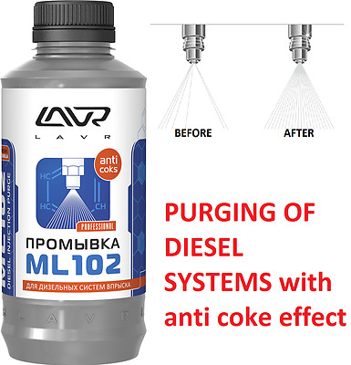 PURGING OF DIESEL SYSTEMS with anti coke effect LAVR ML102 for service stations