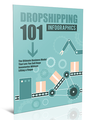 eBook-PDF Master Resell Rights. Dropshipping 101