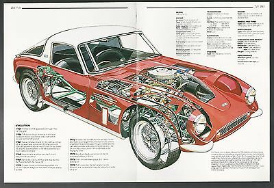 1967 (?) TVR TUSCAN SE  2-page Cutaway Illustration
